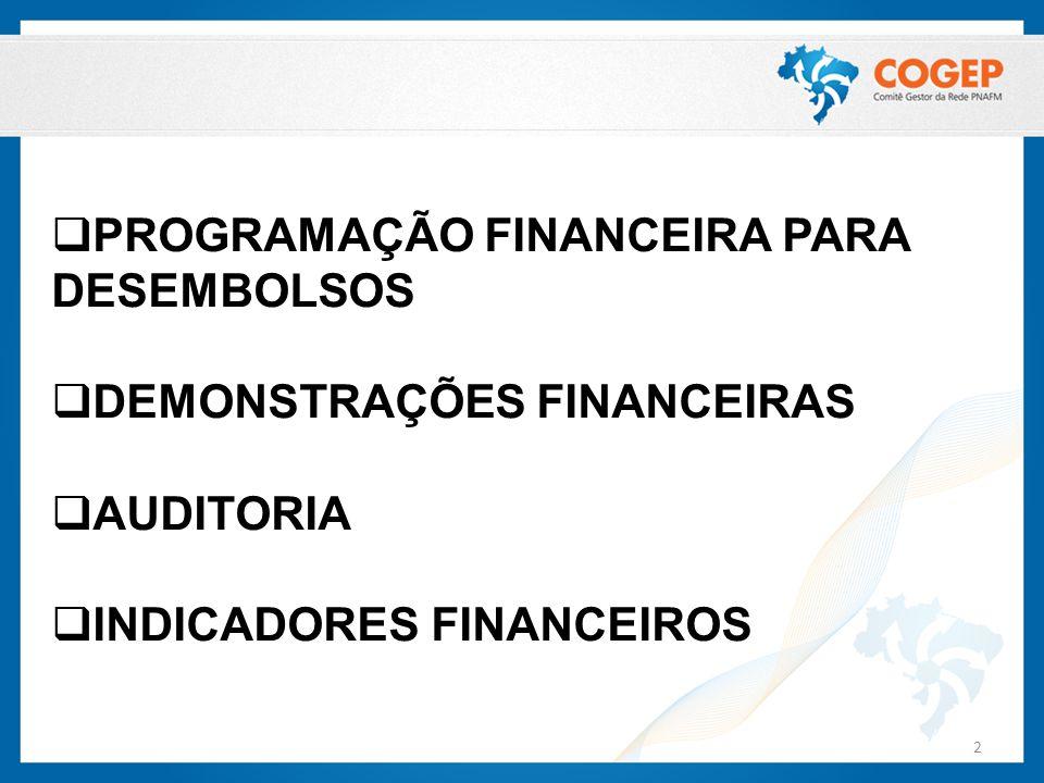 PROGRAMAÇÃO FINANCEIRA PARA DESEMBOLSOS