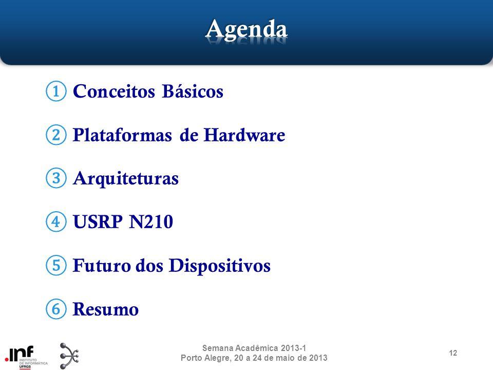 Semana Acadêmica 2013-1 Porto Alegre, 20 a 24 de maio de 2013