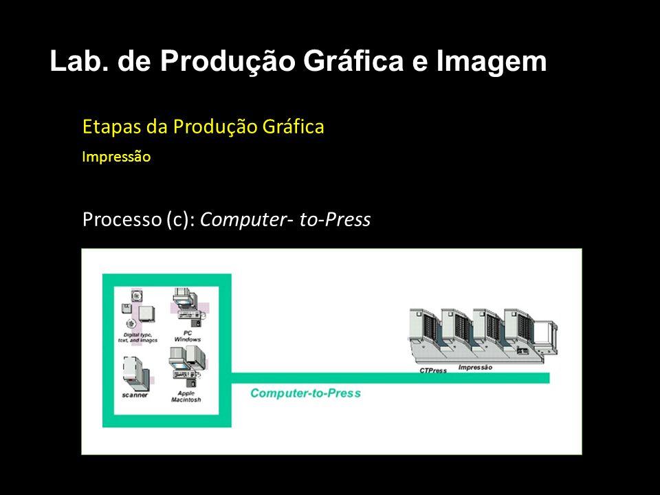 Etapas da Produção Gráfica Impressão Processo (c): Computer- to-Press