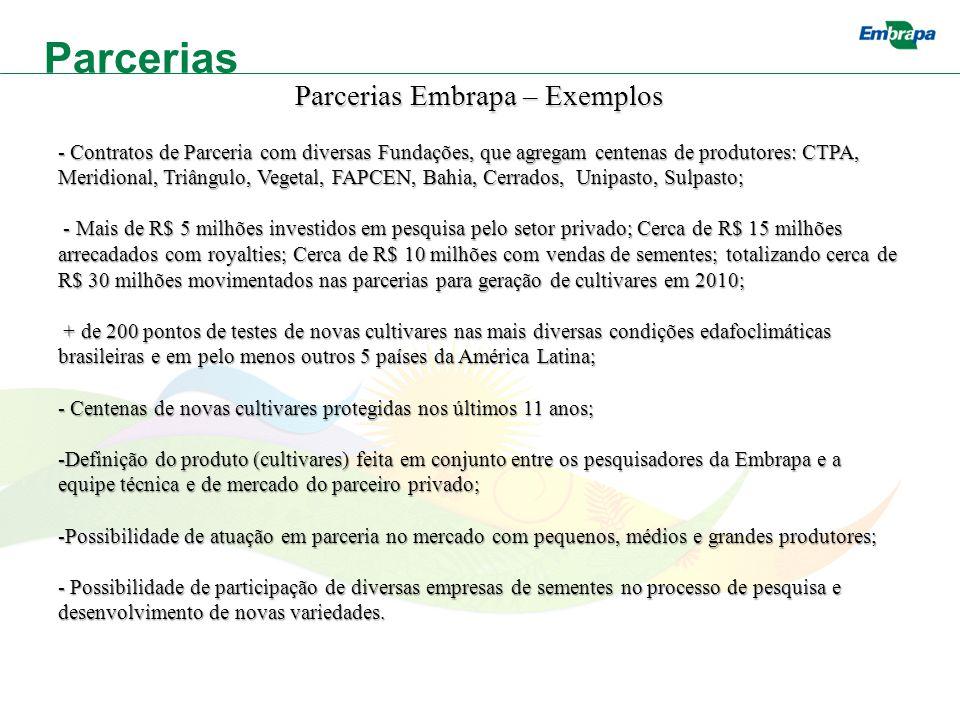 Parcerias Embrapa – Exemplos