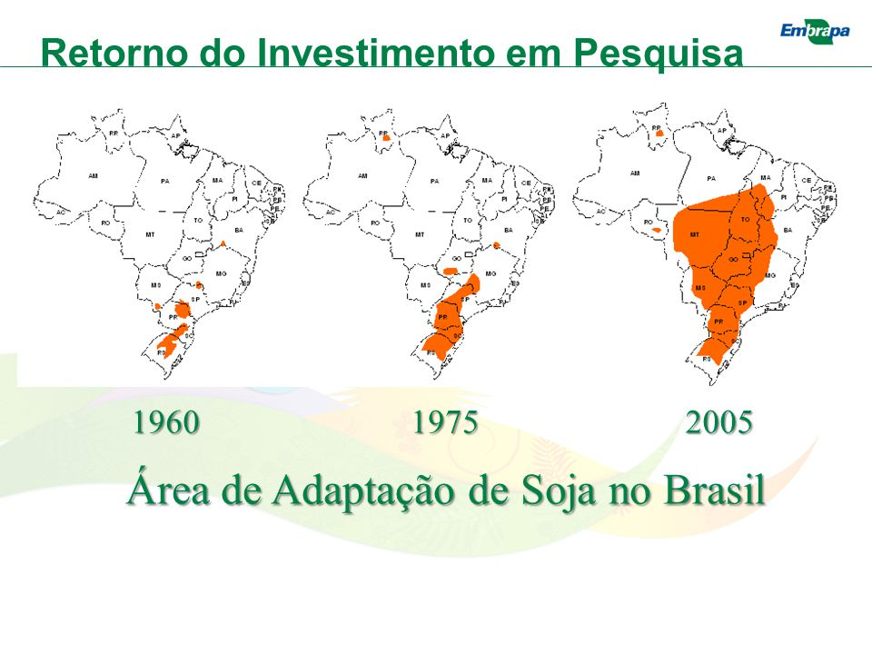 Área de Adaptação de Soja no Brasil