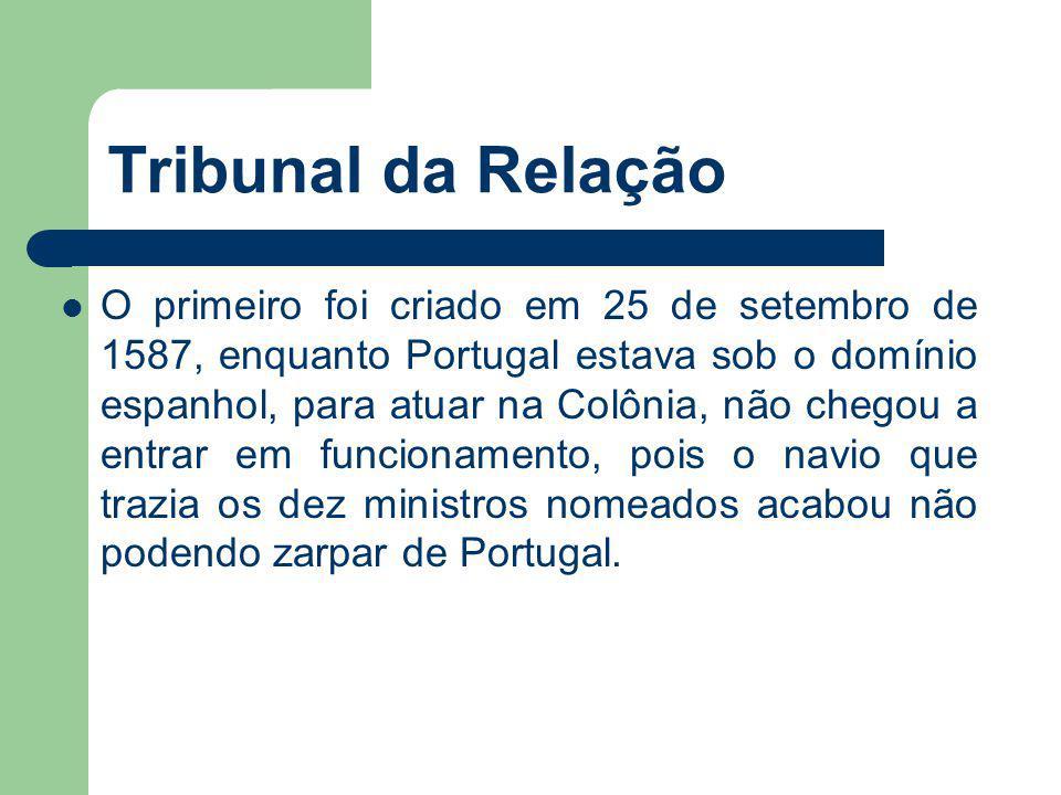 Tribunal da Relação