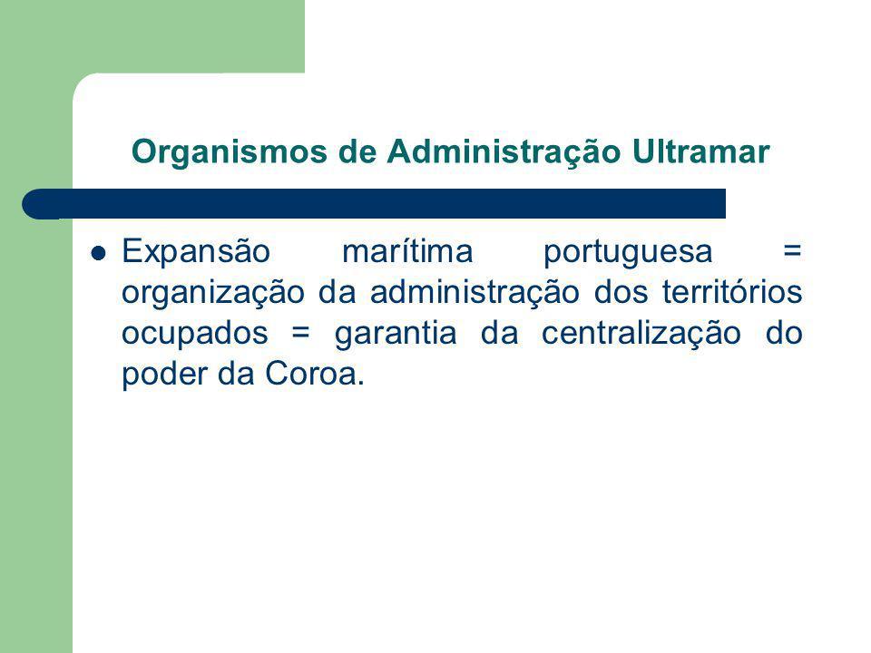 Organismos de Administração Ultramar