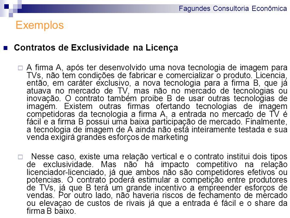 Exemplos Contratos de Exclusividade na Licença