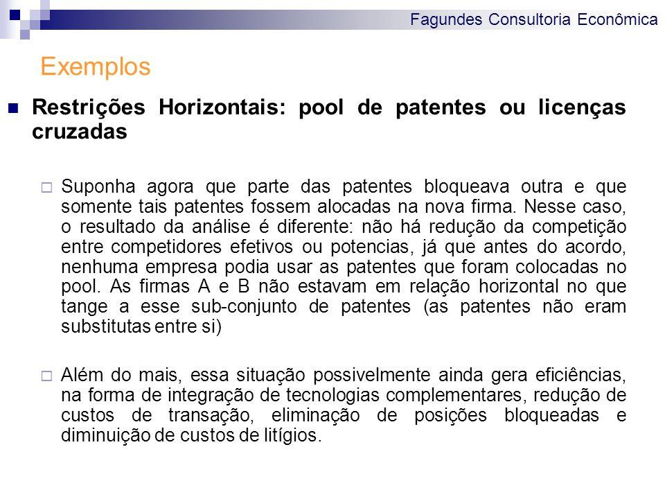 Exemplos Restrições Horizontais: pool de patentes ou licenças cruzadas