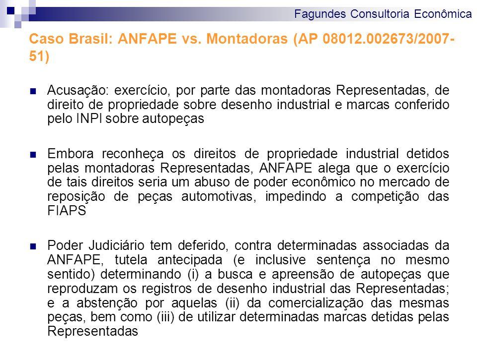 Caso Brasil: ANFAPE vs. Montadoras (AP 08012.002673/2007-51)