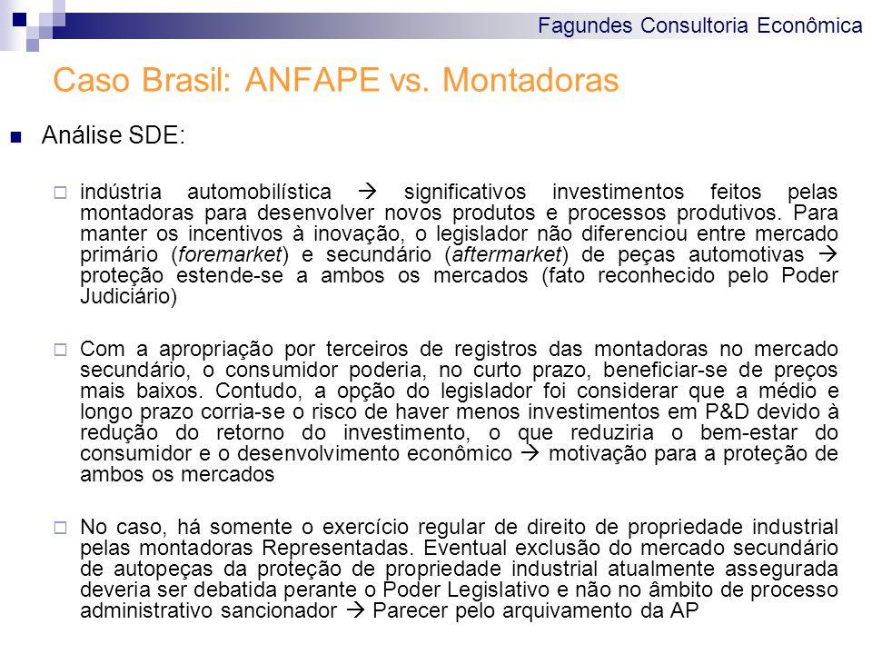 Caso Brasil: ANFAPE vs. Montadoras