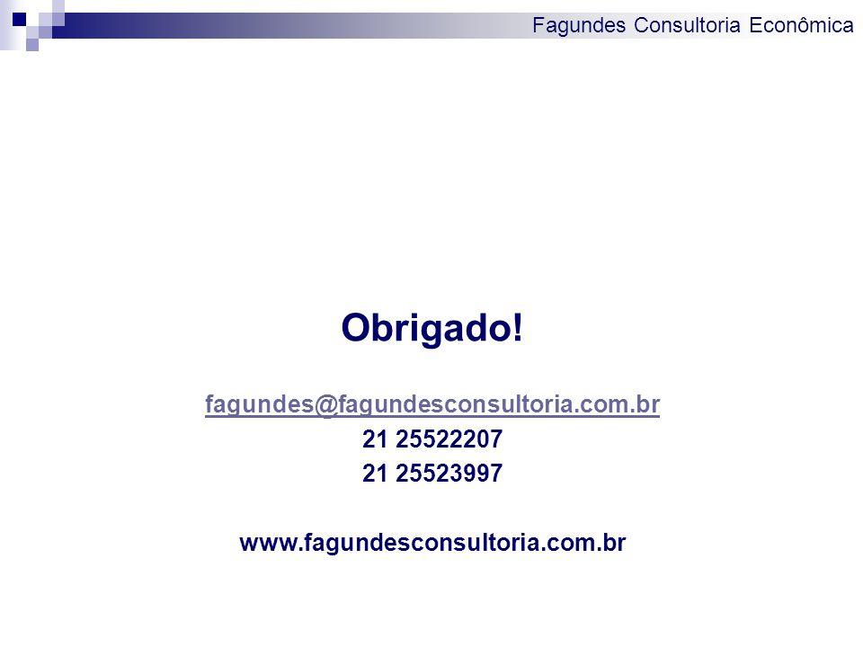 Obrigado! fagundes@fagundesconsultoria.com.br 21 25522207 21 25523997