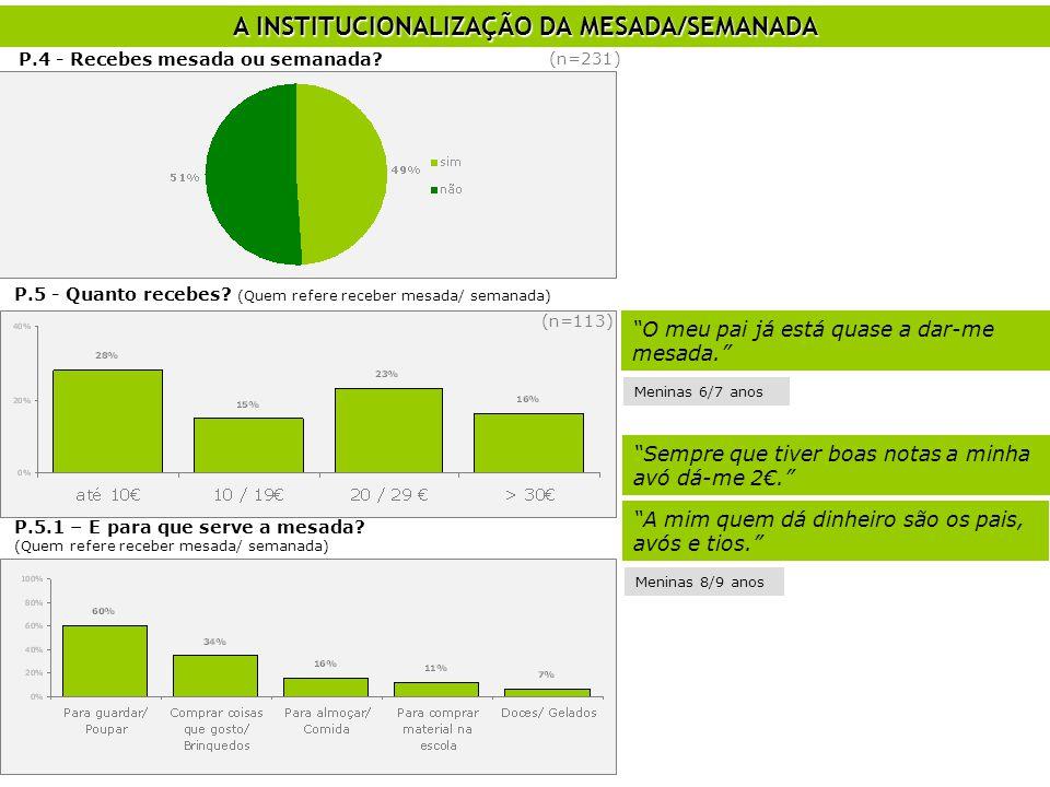 A INSTITUCIONALIZAÇÃO DA MESADA/SEMANADA