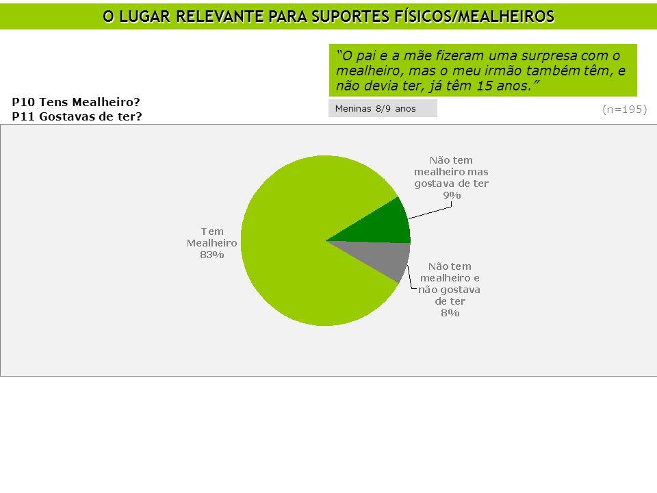 O LUGAR RELEVANTE PARA SUPORTES FÍSICOS/MEALHEIROS