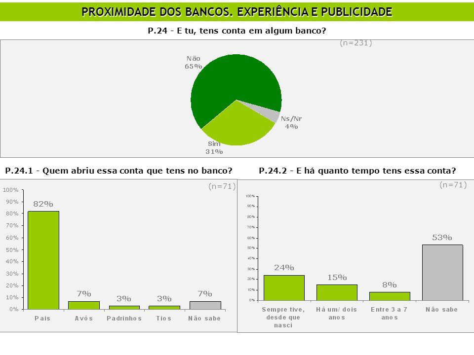 PROXIMIDADE DOS BANCOS. EXPERIÊNCIA E PUBLICIDADE