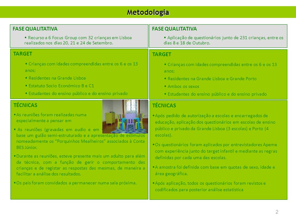 Metodologia FASE QUALITATIVA FASE QUALITATIVA TARGET TARGET TÉCNICAS