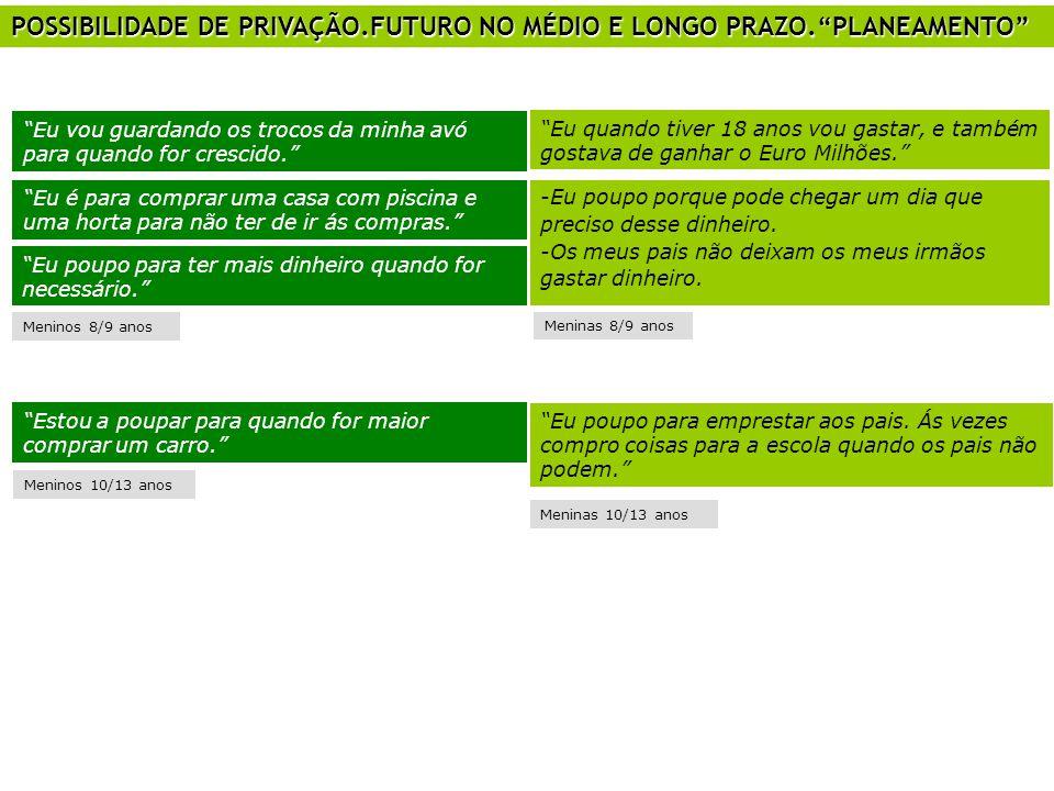POSSIBILIDADE DE PRIVAÇÃO.FUTURO NO MÉDIO E LONGO PRAZO. PLANEAMENTO