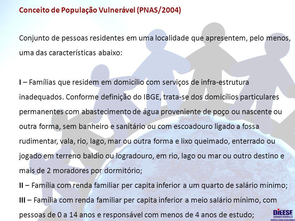 Conceito de População Vulnerável (PNAS/2004)