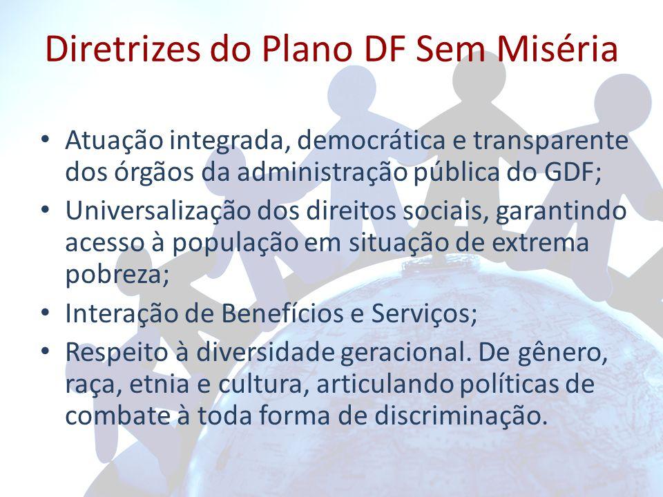 Diretrizes do Plano DF Sem Miséria
