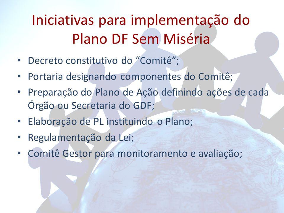 Iniciativas para implementação do Plano DF Sem Miséria