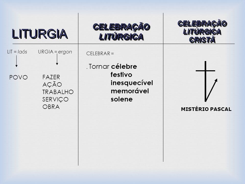 CELEBRAÇÃO LITÚRGICA CRISTÃ