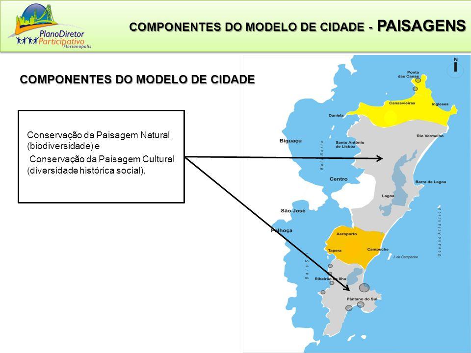 COMPONENTES DO MODELO DE CIDADE - PAISAGENS