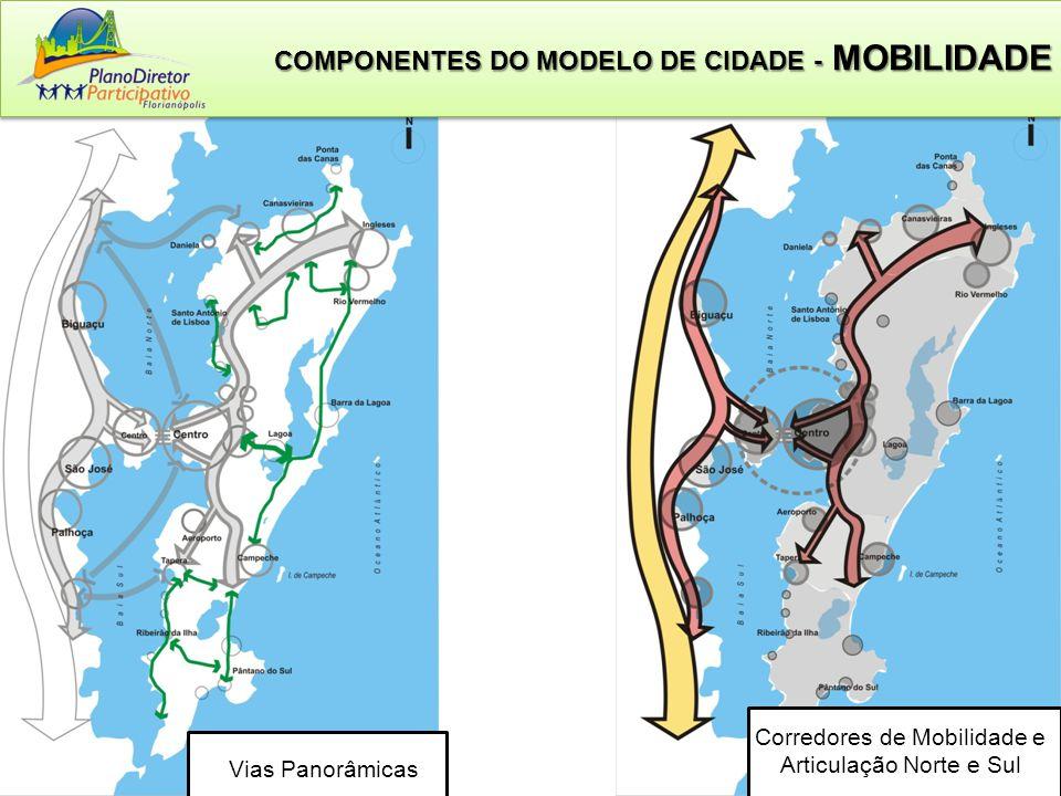 Corredores de Mobilidade e Articulação Norte e Sul