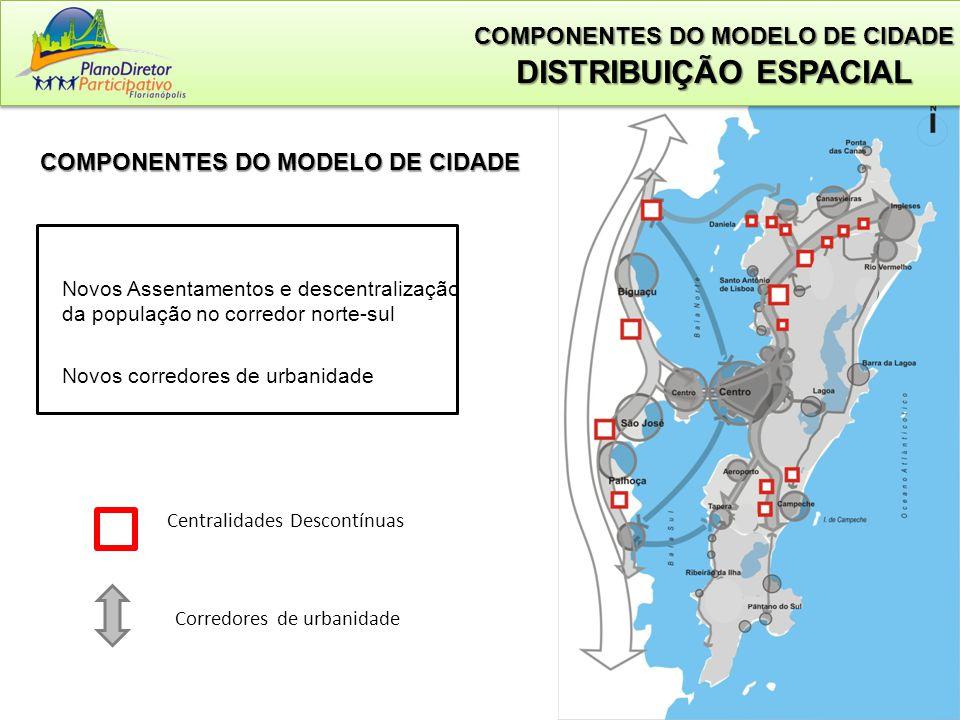 COMPONENTES DO MODELO DE CIDADE DISTRIBUIÇÃO ESPACIAL