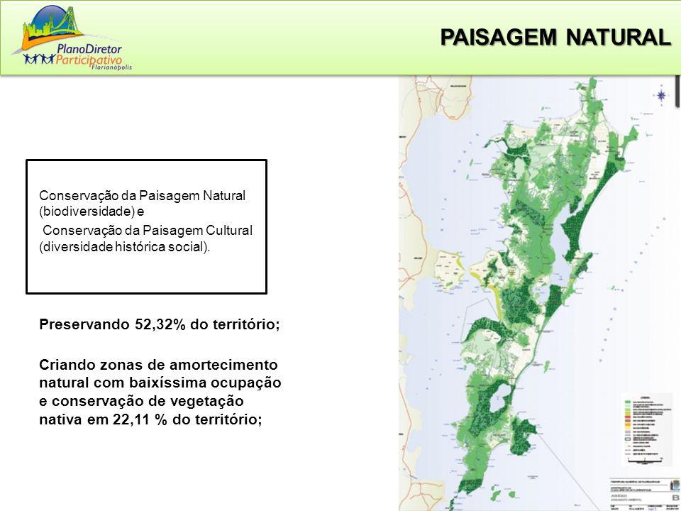 PAISAGEM NATURAL Preservando 52,32% do território;