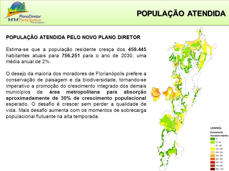 POPULAÇÃO ATENDIDA POPULAÇÃO ATENDIDA PELO NOVO PLANO DIRETOR