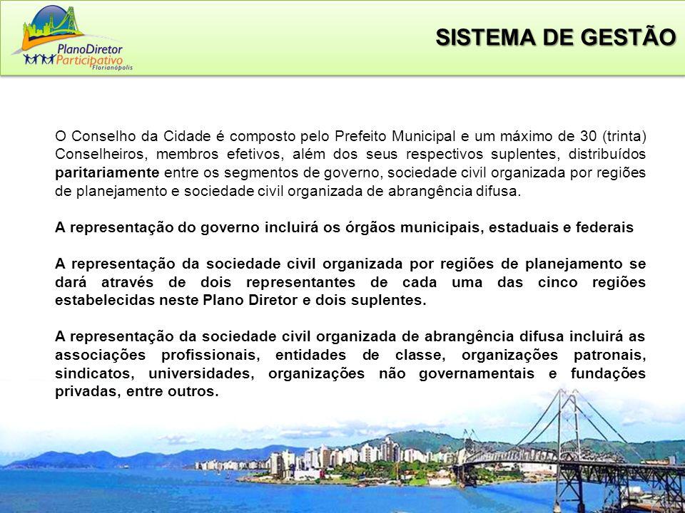 SISTEMA DE GESTÃO CONSELHO DA CIDADE