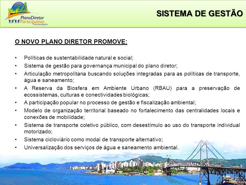 SISTEMA DE GESTÃO O NOVO PLANO DIRETOR PROMOVE:
