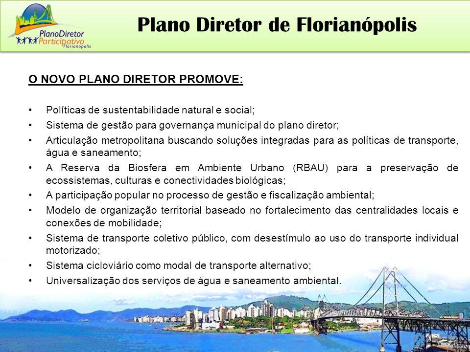 Plano Diretor de Florianópolis