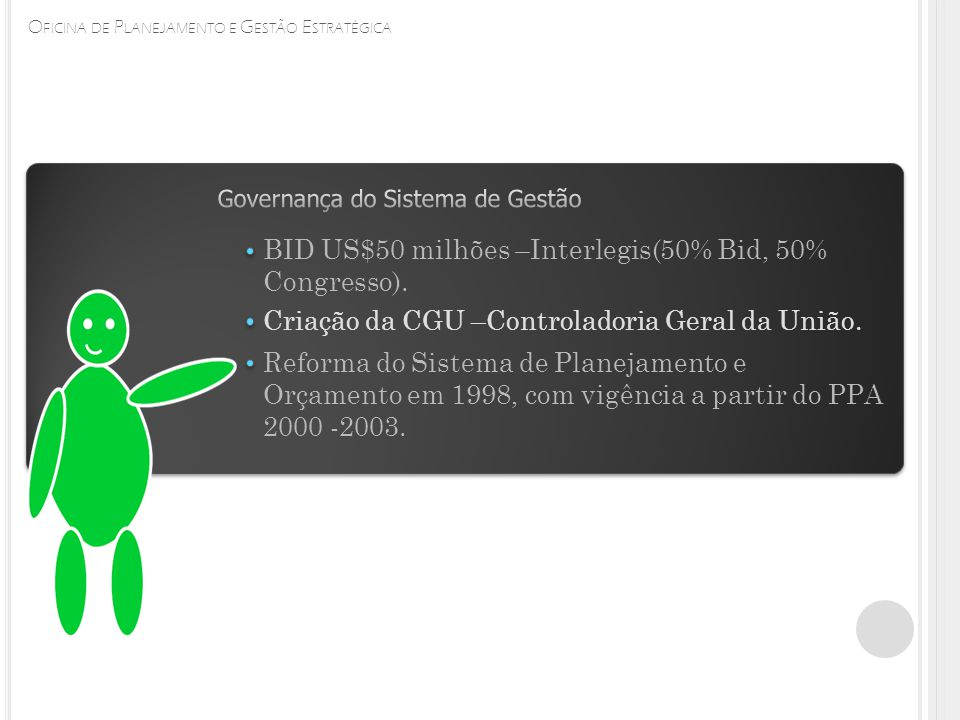 BID US$50 milhões –Interlegis(50% Bid, 50% Congresso).