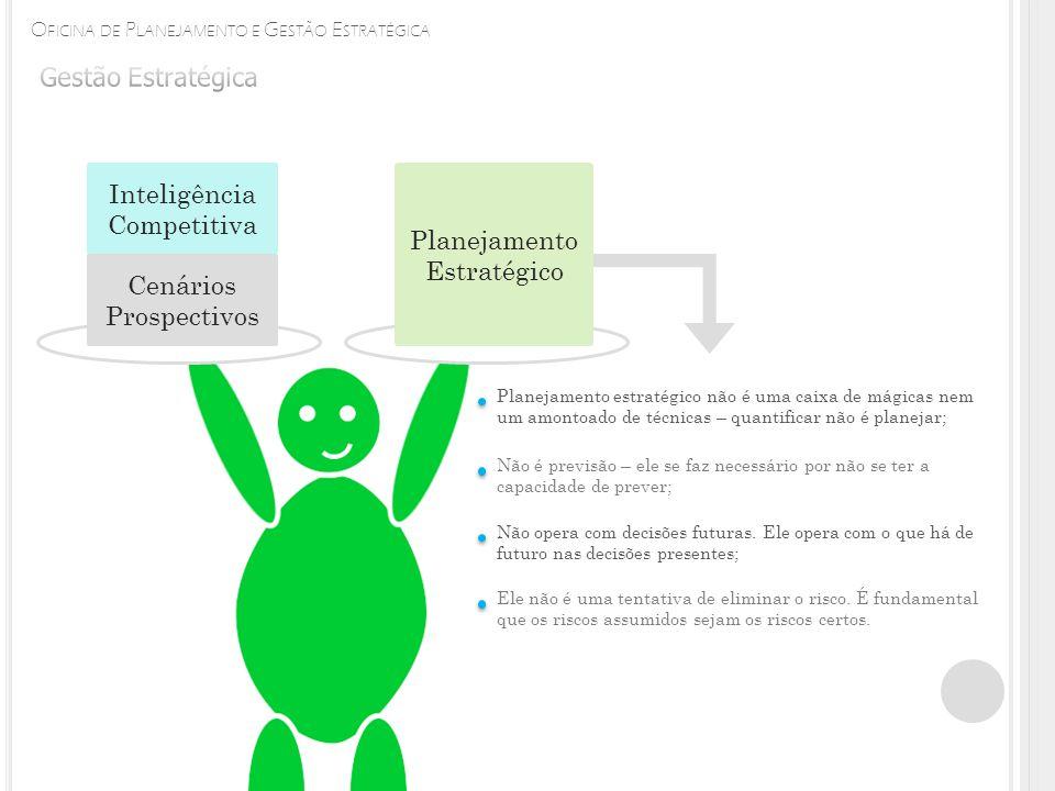 Gestão Estratégica Inteligência Competitiva Planejamento Estratégico