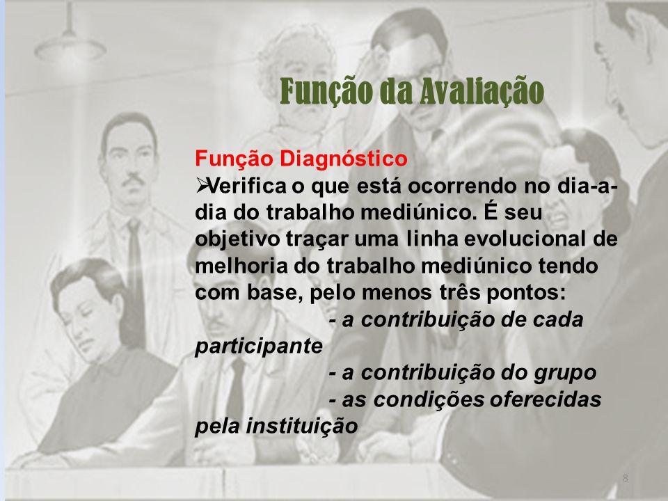 Função da Avaliação Função Diagnóstico