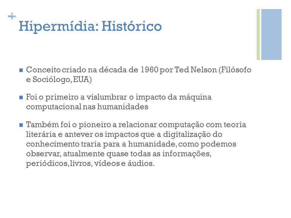 Hipermídia: Histórico