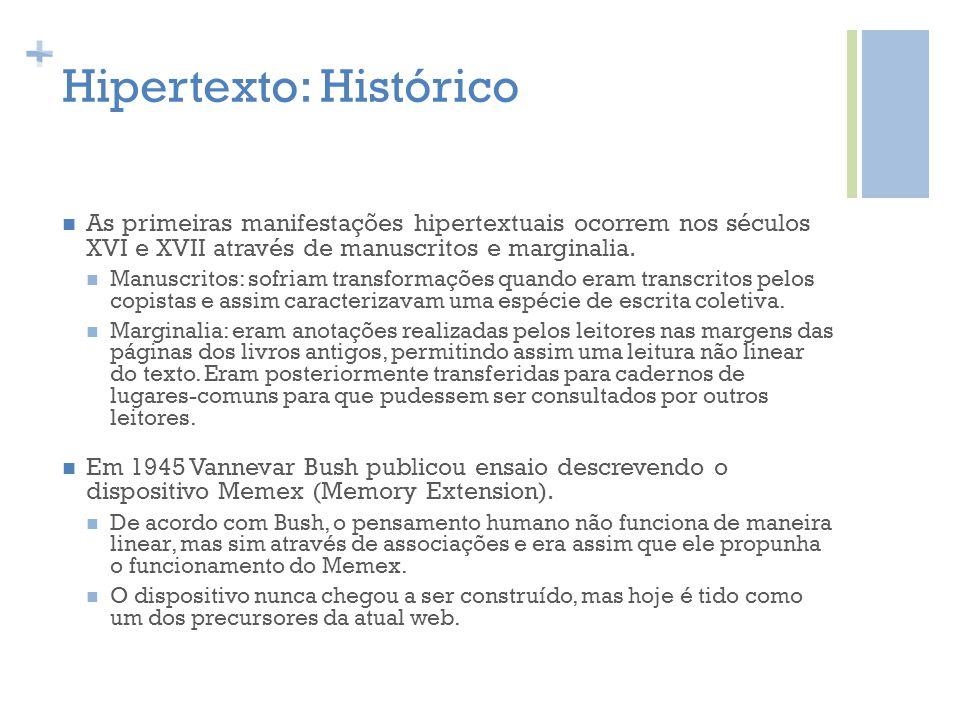 Hipertexto: Histórico