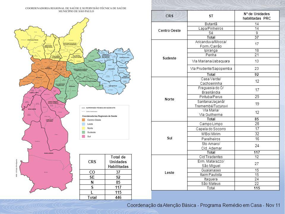 Nº de Unidades habilitadas PRC Total de Unidades Habilitadas