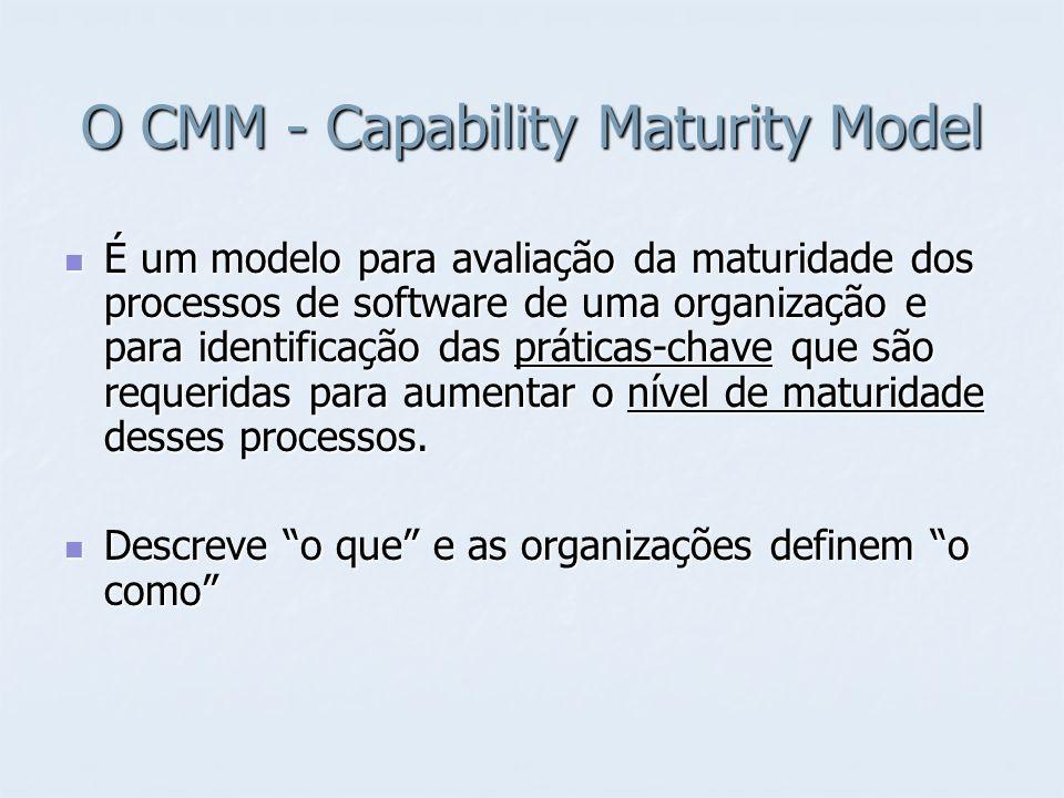 O CMM - Capability Maturity Model