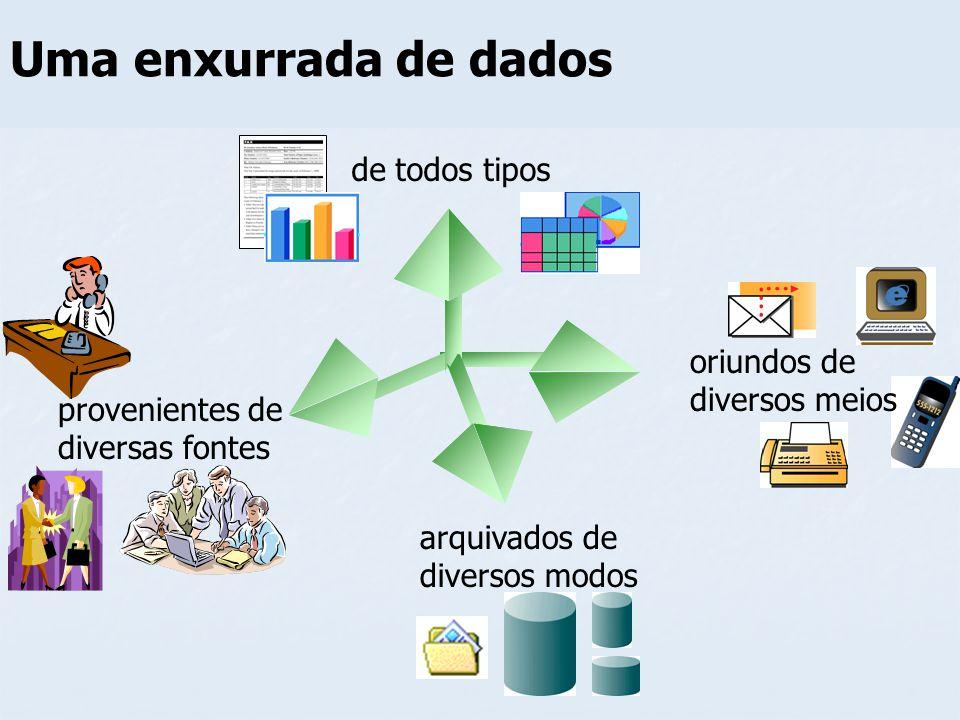 Uma enxurrada de dados de todos tipos oriundos de diversos meios