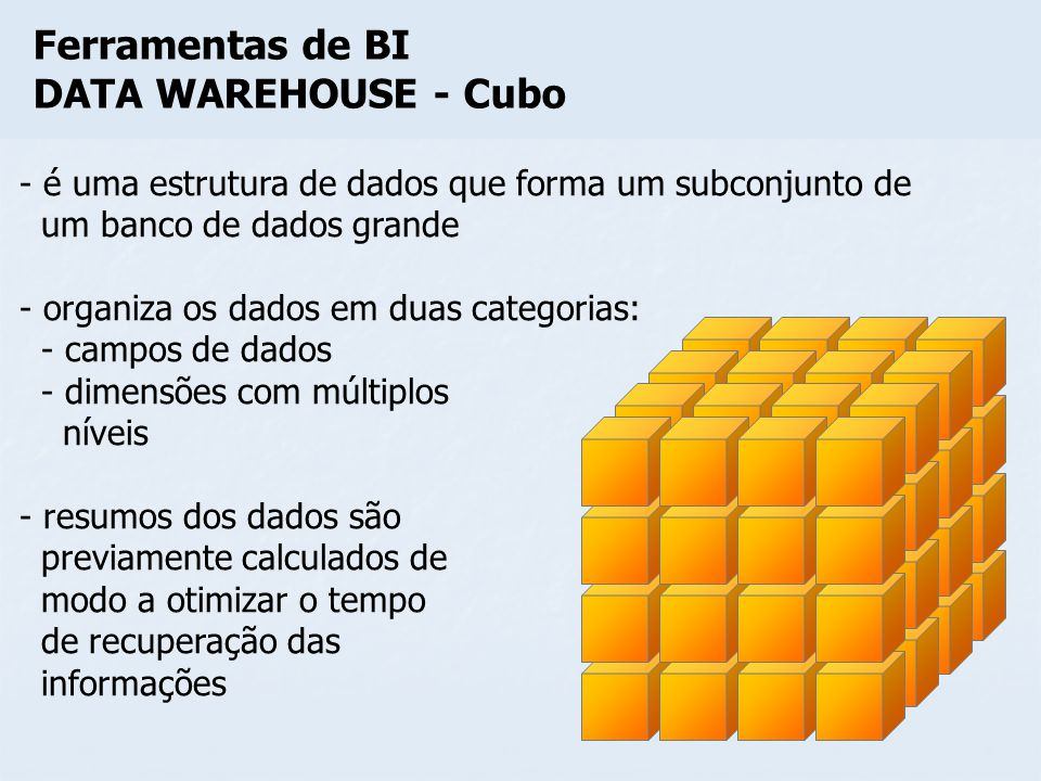 Ferramentas de BI DATA WAREHOUSE - Cubo