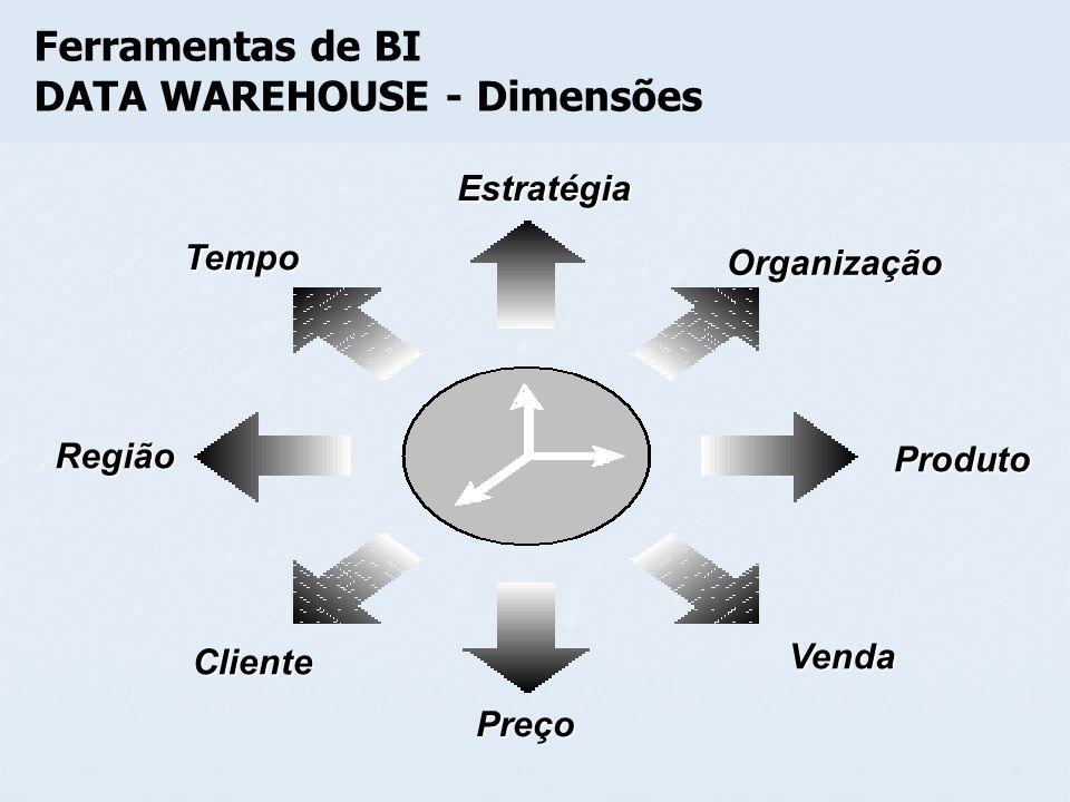 DATA WAREHOUSE - Dimensões