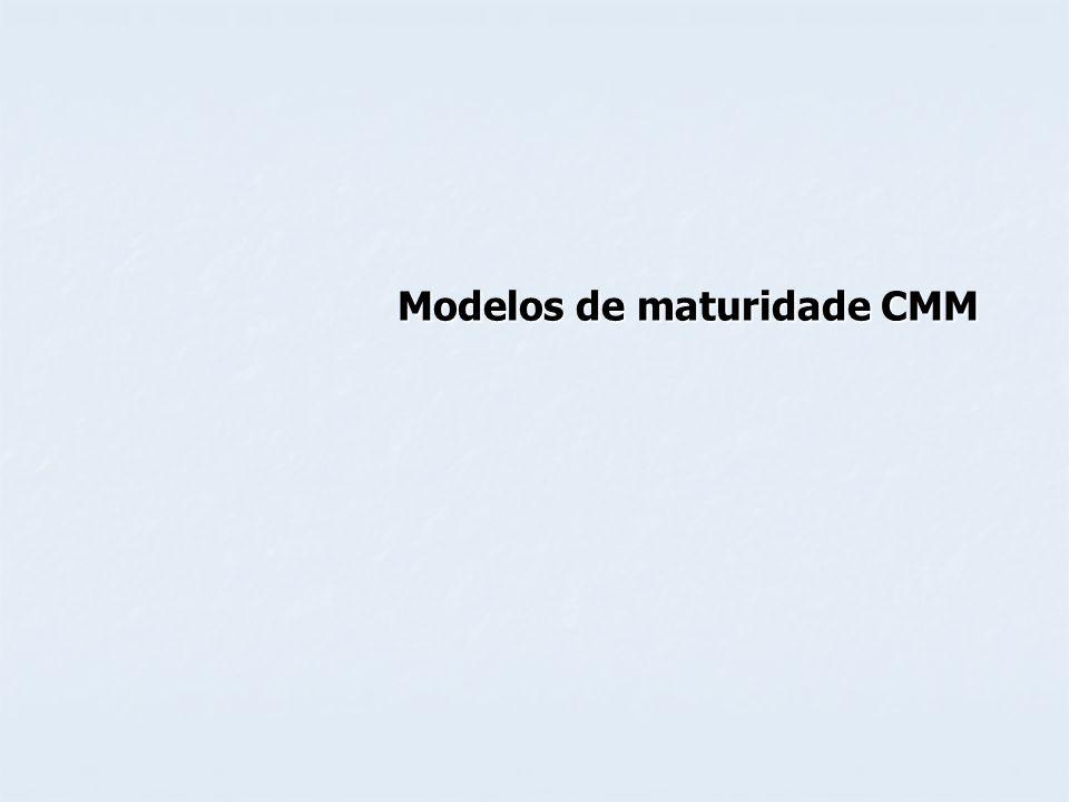 Modelos de maturidade CMM