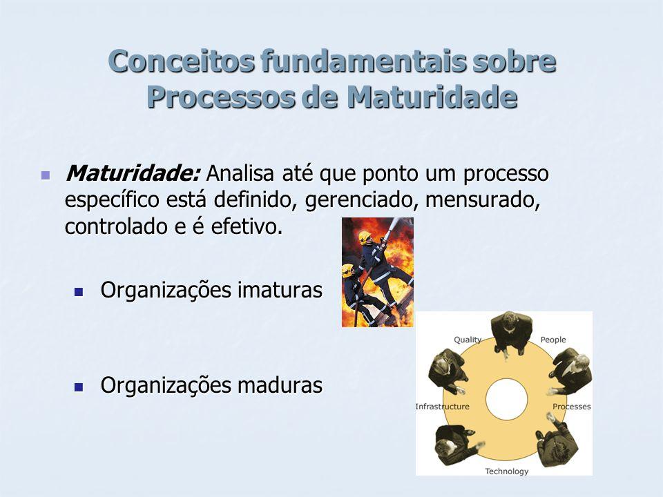 Conceitos fundamentais sobre Processos de Maturidade