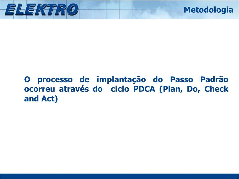 Metodologia O processo de implantação do Passo Padrão ocorreu através do ciclo PDCA (Plan, Do, Check and Act)