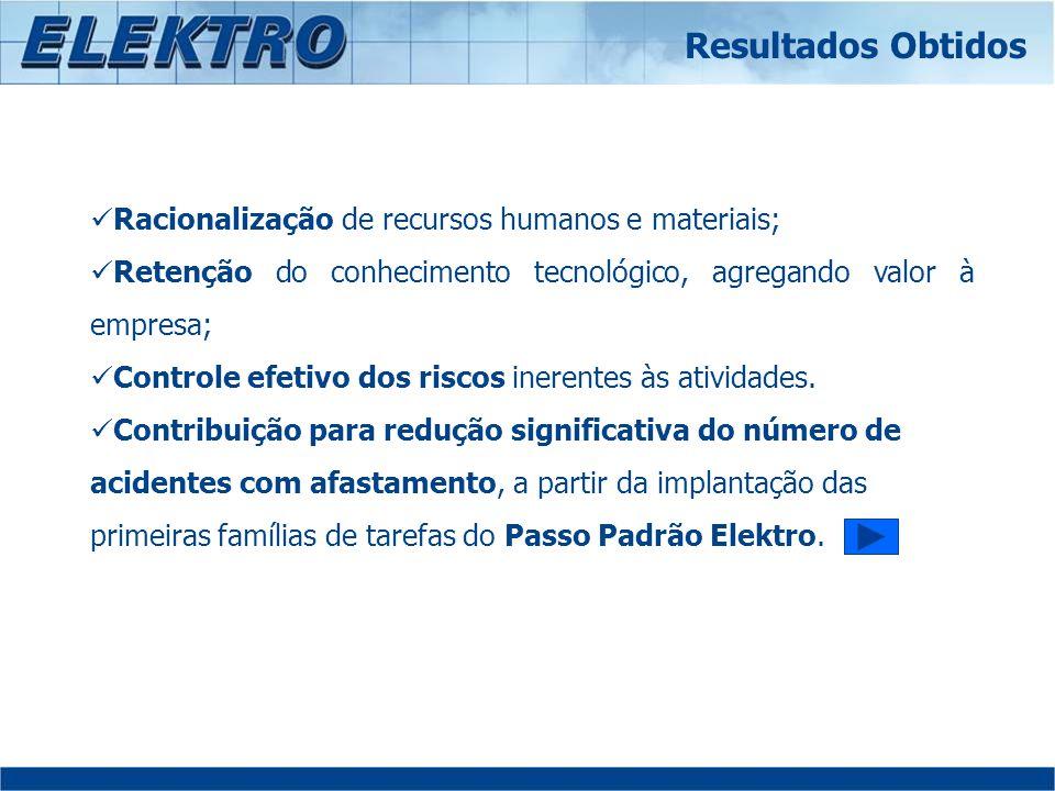 Resultados Obtidos Racionalização de recursos humanos e materiais;