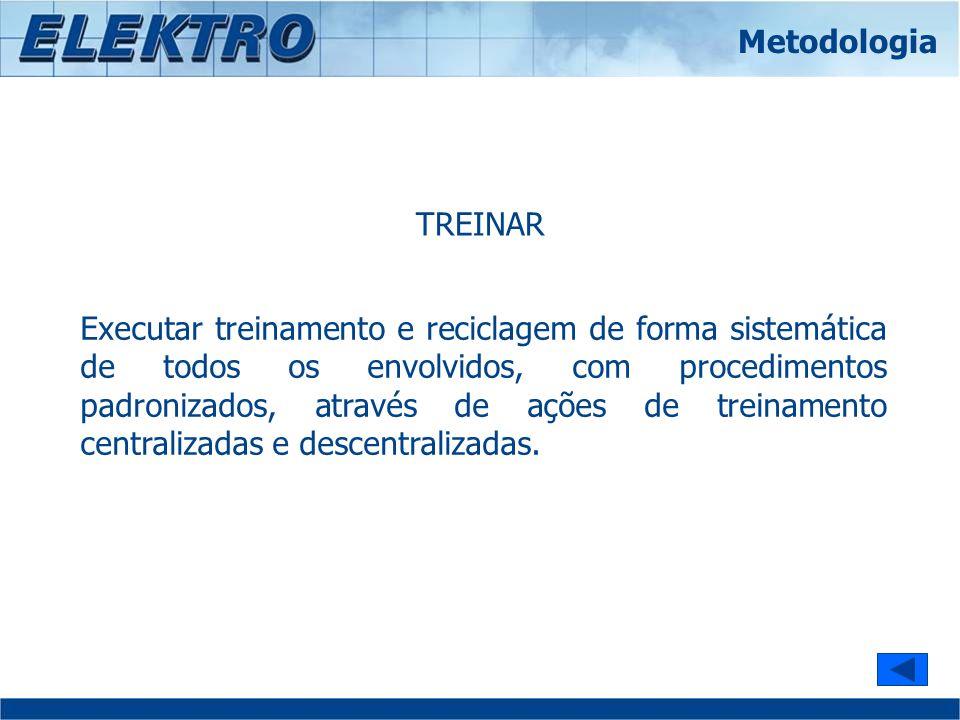 Metodologia TREINAR.