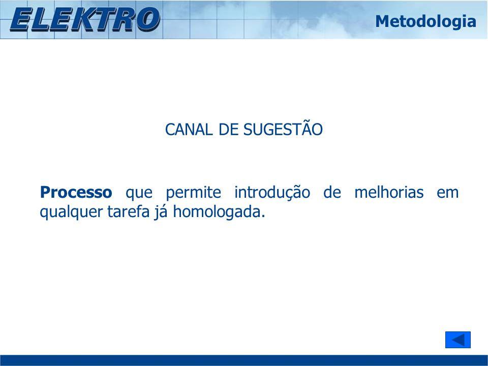 Metodologia CANAL DE SUGESTÃO.