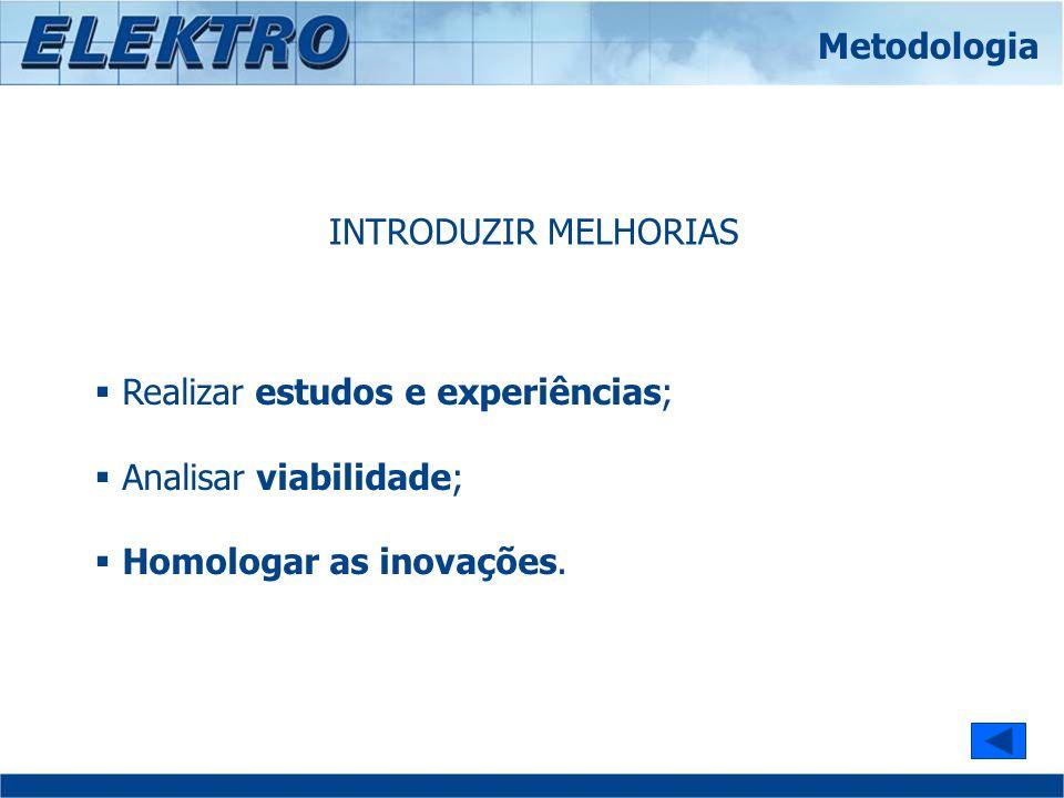 Realizar estudos e experiências; Analisar viabilidade;