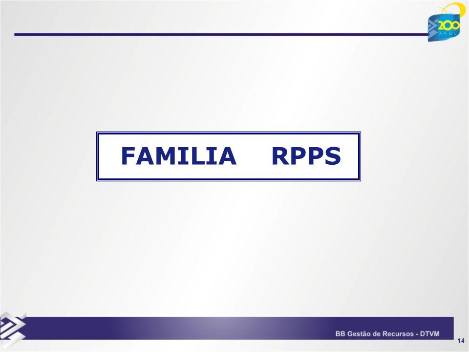 FAMILIA RPPS