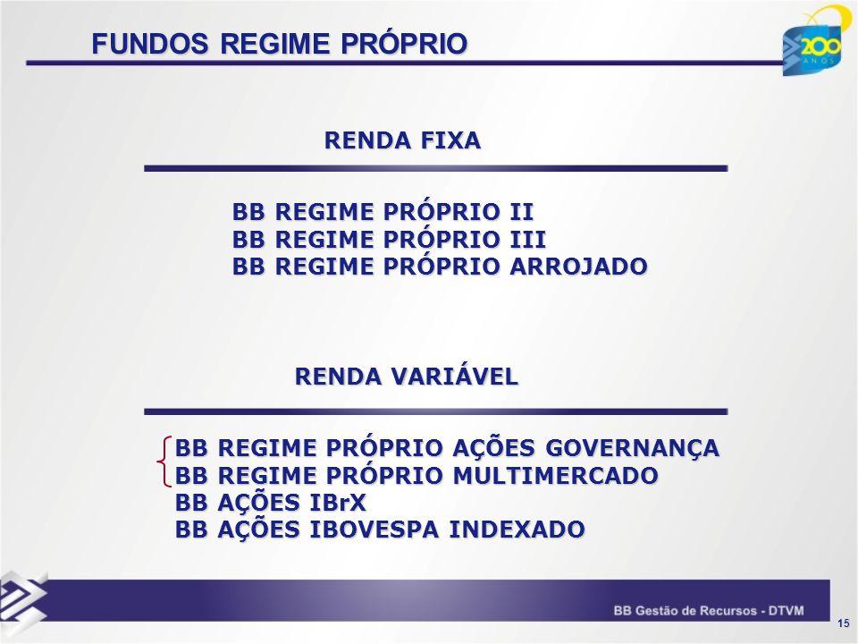 FUNDOS REGIME PRÓPRIO RENDA FIXA BB REGIME PRÓPRIO II