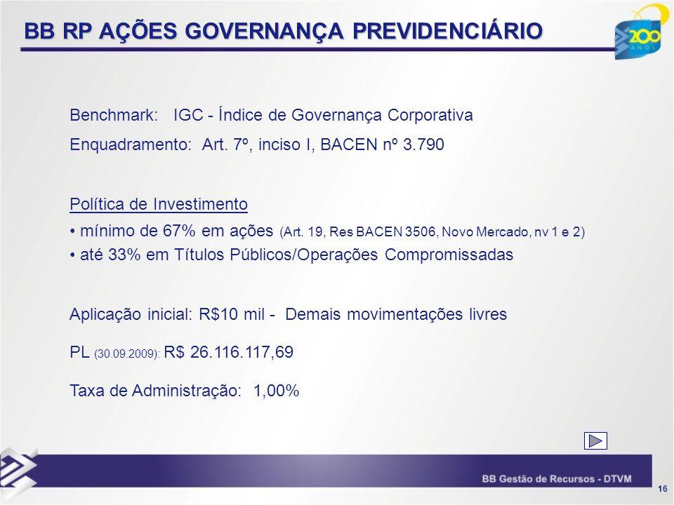 BB RP AÇÕES GOVERNANÇA PREVIDENCIÁRIO