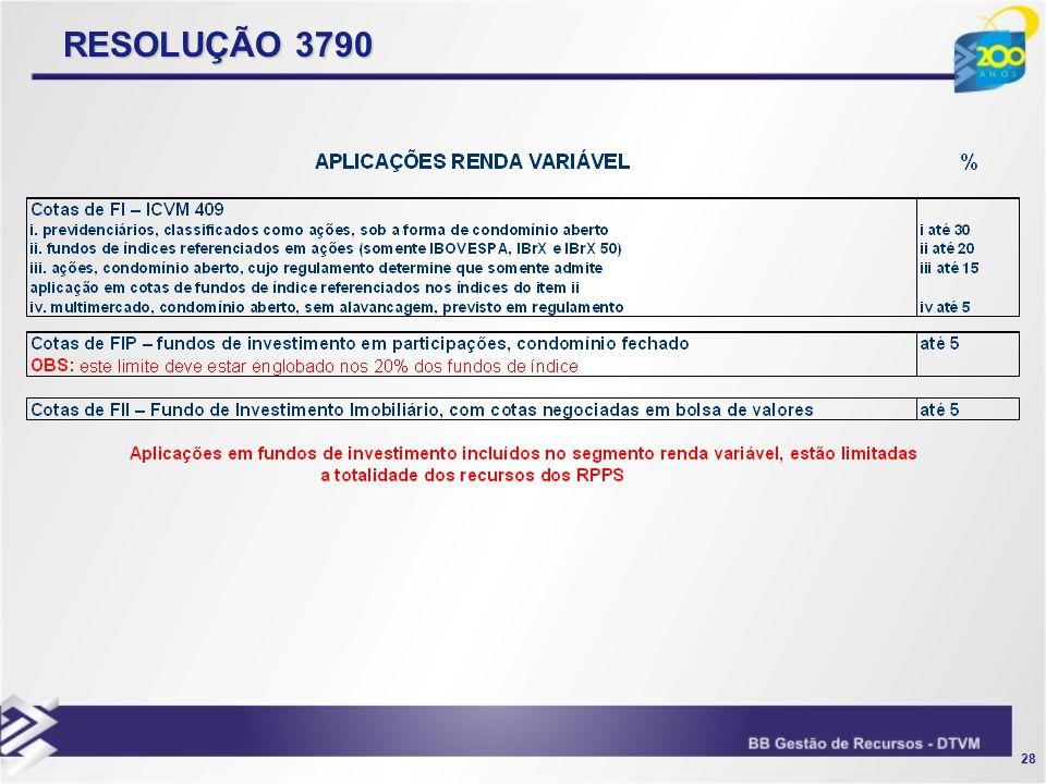 RESOLUÇÃO 3790